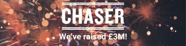 Chaser raises £3M in funding.