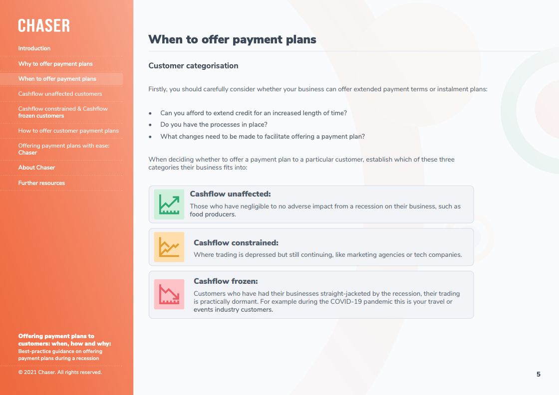 CM-202104-Offering payment plans to customers Preview 2