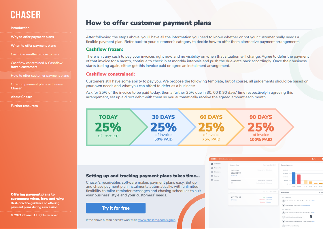 CM-202104-Offering payment plans to customers Preview 3