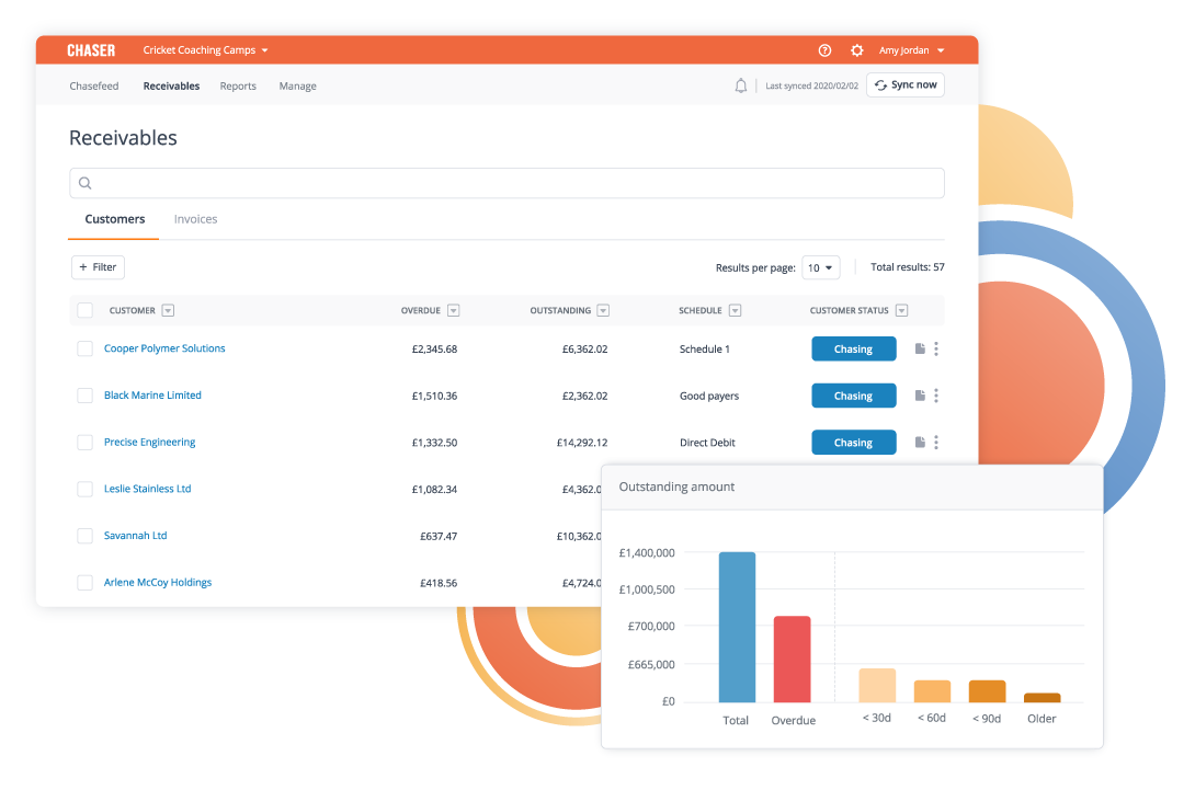 Chaser-features-credit-control